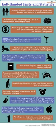 Leftie facts