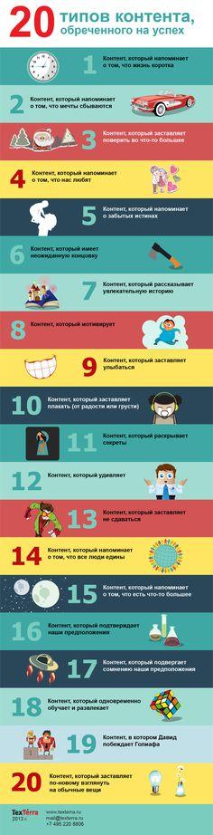 20 типов контента, обреченного на успех (инфографика)
