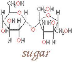 Sugar Molecule Counted Cross Stitch Pattern PDF. $3.50, via Etsy.