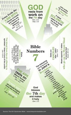 De nummer 7 in de bijbel. Overzicht, afbeelding // Bible Numbers 7 from Quickview Bible. Image.