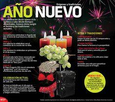 Infografía Tradiciones y rituales para recibir el Año Nuevo