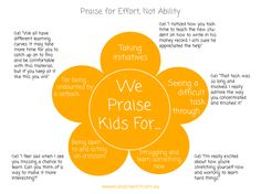 Things to praise that help kids become resilient learners even when it is hard.