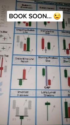 Forex Trading Tips, Learn Forex Trading, Stock Trading Strategies, Learn Earn, Candlestick Chart, Trade Finance, Trading Quotes, Crypto Bitcoin, Candle Sticks