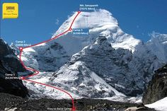 Route suggestion of Mount Satopanth Expedition