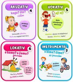 Croatian Language, Serbo Croatian, School Worksheets, Dual Language, Kids Education, Classroom Management, Preschool Activities, Teaching Kids, Vocabulary