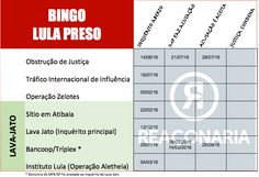 lula_preso_datas_v2