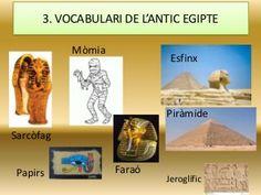 Projecte 5è - ANTIC EGIPTE Egyptian, Blue Prints