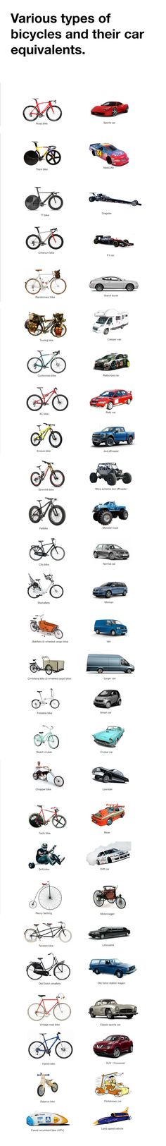 Bikes and cars that are similar to them (ver2)