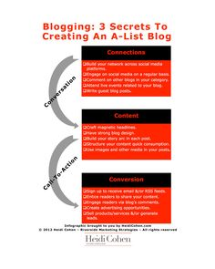 Blogging: 3 Secrets To An A-List Blog [Infographic]http://www.mindjumpers.com/blog/2012/02/blogging-infographic/