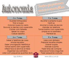 Autonomia: Tarefas que precisamos ensinar a nossos filhos