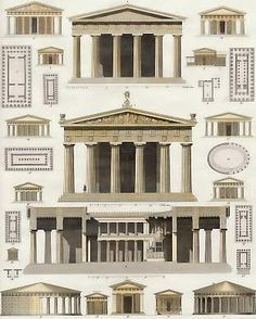 Greek temple plans that show the differences in greek architecture developmetn and how the floor plan would compare to the frontal plans of the building.
