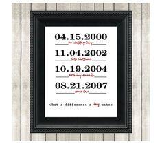 Dates importantes de famille  anniversaire et par GotPaperDesigns