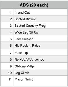 14 Best Exercise Abs Images Exercise Abs Workout