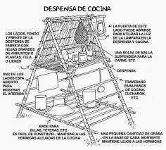 Resultado de imagen para construcciones scout torres