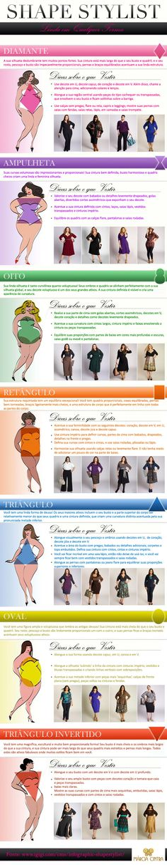 Infográfico Shape Stylist