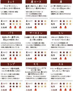 牛肉目利きガイド | 鳥取牛肉販売協議会