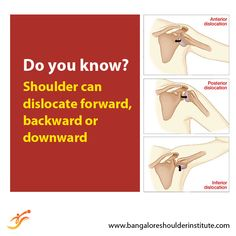Contact Dr Ayyappan V Shoulder Dislocation, Appointments