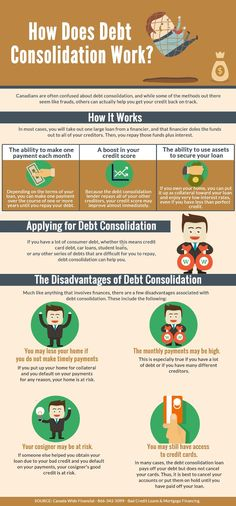 How Does Debt Consolidation Work?