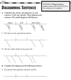 Sentence diagramming compound subject and verb teaching squared diagramming sentences activity to use when students are struggling identifying adverbs verbs adjectives subjects etc ccuart