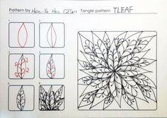 zentangle pattern HI Zentangle Drawings, Doodles Zentangles, Doodle Drawings, Tangle Doodle, Zen Doodle, Doodle Art, Zantangle Art, Zen Art, Doodle Patterns