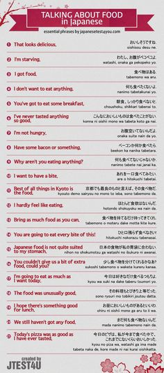 How to talk about food in Japanese Source #learnjapanese