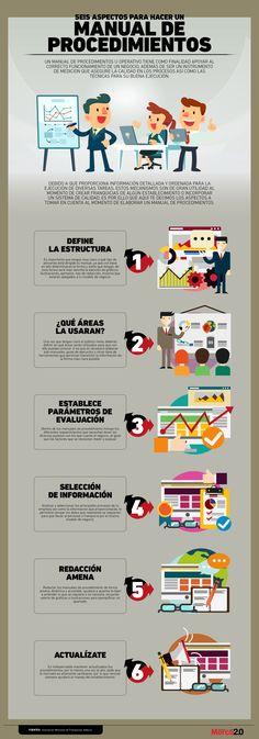#Infografía: #Manual para hacer procedimientos publicitarios