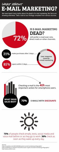 What about the email marketing? #Infographie #Newsletter