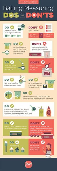 Baking do's and dont's