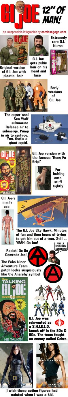 G.I. Joe Action Figure Infographic. Learn stuff! Go Joe! Incidentally, this pin is tongue-in-cheek. I think the old Joes were awesome!