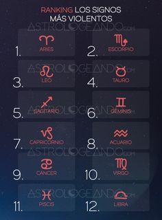 Los signos más violentos #Astrología #Zodiaco #Astrologeando