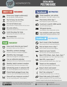 Social Media Posting Guide – Top Nonprofits – INFOGRAPHIC | MOBILE SOCIAL WORK