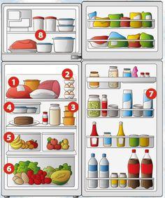 Como deixar a geladeira organizada Fridge Organization, Home Organisation, Organization Hacks, Home Decor Kitchen, Home Kitchens, Flylady, Personal Organizer, Modern Patio, Small Room Bedroom