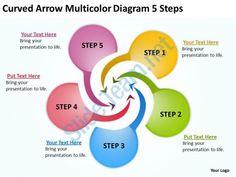 curved arrow multicolor diagram 5 steps ppt powerpoint slides Slide01
