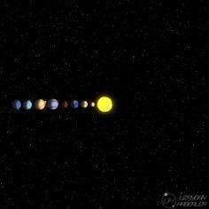Güneş Sistemi.