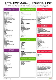 New and updated low FODMAP shopping list for See it here: www.dietvsdisease… New and updated low FODMAP shopping list for See it here: www. 10 Day Diet, Week Detox Diet, Detox Diet Drinks, Detox Diet Plan, Cleanse Diet, Stomach Cleanse, Juice Cleanse, Fodmap Diet Plan, Low Fodmap
