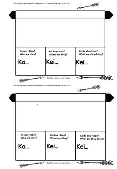 thetereomāoriclassroom: Te wiki o te reo rangatira! School Resources, Teaching Resources, Classroom Resources, Primary Teaching, Teaching Kids, Maori Words, Alphabet Phonics, Maori Designs, Math About Me