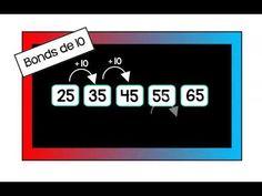 Les suites de nombres (trouver la régularité) Flip Clock, Maths, Youtube, Names, Youtubers, Youtube Movies