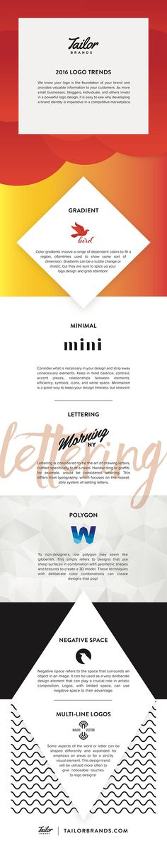 Look Into the Future of Logo Design ~ Creative Market Blog