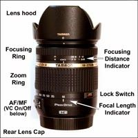 Boost Your Photography: For Beginners
