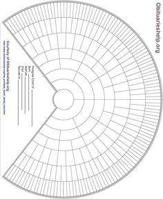 Modèle arbre généalogique vierge 10 générations gratuit