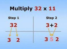 Multiply 32x11