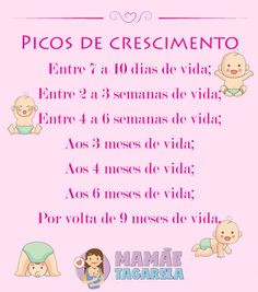 Picos de crescimento Pico, Little Babies, Parenting, Words, Gabriel, Babys, Healthy Recipes, Inspiration, Beauty