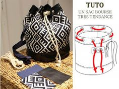 Bettinael.Passion.Couture.Made in france: SAC : 10 Patrons et Tutos couture gratuits