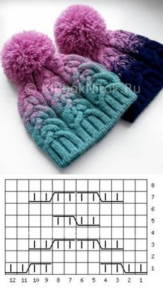 Crochet kids beanie tutorials 39 Ideas – Knitting patterns, knitting designs, knitting for beginners.