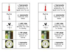 Weather Instruments Flipbook | Instruments and Weather