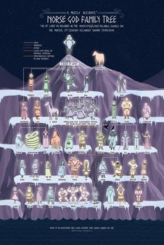 The Norse God Family Tree – Veritable Hokum
