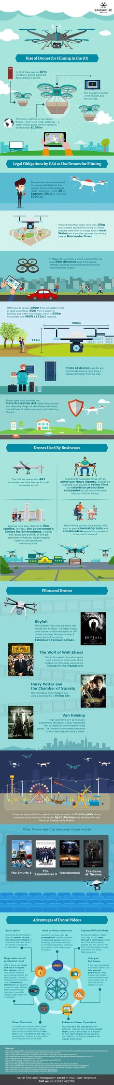 Drone Infographics : Aerial Filming with Drones in the UK Aerial Filming, Drone Technology, Medical Technology, Energy Technology, Must Have Gadgets, Aerial Drone, Flying Drones, Marketing Data, Drone Quadcopter