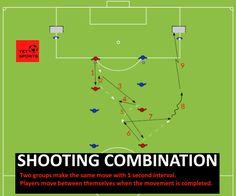 Soccer Training - Shooting Combination Drills