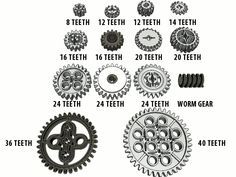 Fabulous tutorial about how gears work using lego!