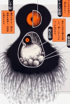 Yōkai Daizukai, an illustrated guide to yōkai authored by manga artist Shigeru Mizuki, features a collection of cutaway diagrams showing the anatomy of 85 traditional monsters from Japanese folklore (which also appear in Mizuki's GeGeGe no Kitarō anime/manga).